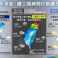 入冬最強冷氣團發威、台灣低溫下探12度 今入夜至明天清晨影響最強