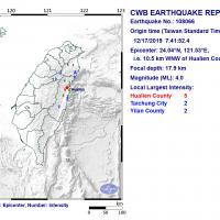 Magnitude 4 earthquake rattles eastern Taiwan
