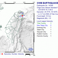 Two minor quakes rattle northern Taiwan on Easter Sunday