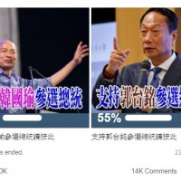 Online poll of KMT suitors for Taiwan presidency gives Foxconn tycoon 10% lead over Han Kuo-yu