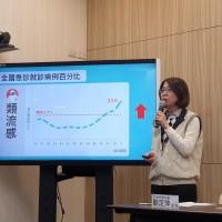 台灣流感疫情進入高峰 499例流感併發重症者中 僅3人施打疫苗