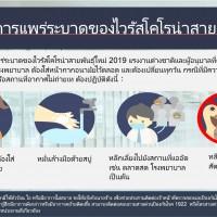 宣導反毒品、反病毒 臺南警為移工健康安太歲