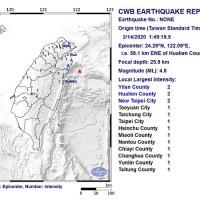 Magnitude 4.8 earthquake rattles E. Taiwan