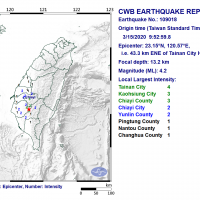 Magnitude 4.2 earthquake jolts S. Taiwan