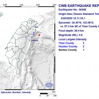 Magnitude 4.6 earthquake jolts NE Taiwan
