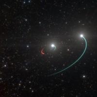 雙星繞旋不明物體 科學家意外發現距離地球最近的黑洞