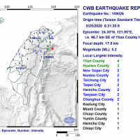 Magnitude 5.2 earthquake rocks NE Taiwan Monday morning