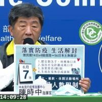 6/7起台灣大規模解封 陳時中:解除人流限制 鬆綁各項防疫措施