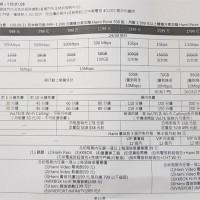 台灣5G開戰!中華電信今日開台 限時早鳥優惠 599元可用24GB