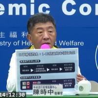 第1至13期逾期未領台灣實名制口罩 8/31起補領 未補領者需負擔作業處理費