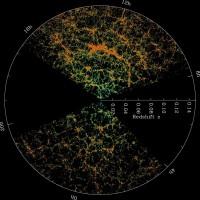 最完整新3D圖 有助人類暸解大爆炸後宇宙史