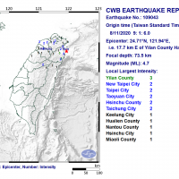 4.7 magnitude earthquake rattles northern Taiwan