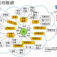 〈時評〉隱形冠軍不能是台灣產業的重點