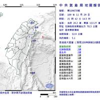 【快訊】台灣花蓮外海晚間傳規模5.1地震 最大震度宜蘭縣武塔3級、台北市2級