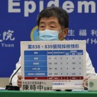 全院採檢喊卡!染疫醫護北部醫院、社區接觸者522人採檢陰性 15日加驗近400人