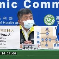 【最新】台灣1/23新增一COVID19本土病例•為案881家人 桃園醫院群聚相關隔離人數967創紀錄