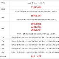 台灣統一發票11、12月中獎號碼出爐 千萬大獎得主有5人!