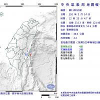地牛翻身!台灣東部發生規模4.4地震 震央台東縣近海深40公里