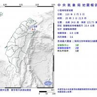 地牛翻身!宜蘭南澳發生規模3.6地震 新北烏來1級震度