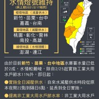 【台灣水情吃緊】經濟部: 「鑿井取水」是備援措施 科學園區主管: 風險管理「外國客戶都在看」