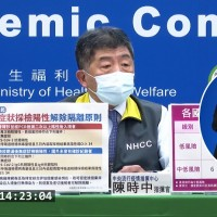 【更新】指揮中心: 3/11起無症狀返台灣確診者•達3條件可提早解隔離 3/10與3/9各新增1例境外移入個案