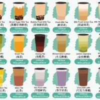 Photo of the Day: Taiwan bubble tea calorie count