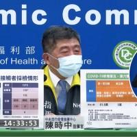 【最新】台灣4/20新增2國籍貨機機師武肺確診、感染源持續調查 已採檢之接觸者均陰性•本土感染可能性低