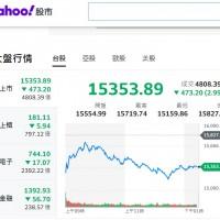 【疫情衝擊股市】台灣電子股5/17潰不成軍 IC設計每股獲利王: 聯發科逆勢上揚