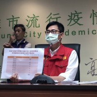 604 people fined for mask violations in Taiwan's Kaohsiung in 2 days