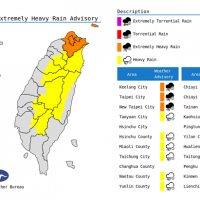 Extremely heavy rain warning issued for 14 cities, counties across Taiwan