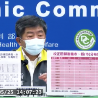【台灣新冠疫情最新】新增281例本土COVID-19個案、261例校正回歸 另6年長染疫者死亡