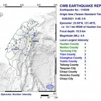 Magnitude 4.9 earthquake rocks eastern Taiwan