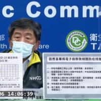 死亡率高於全球平均!台灣6/6新增335例本土、36死 校正回歸8例