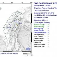 Magnitude 4.9 earthquake jolts east Taiwan
