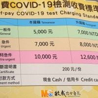 Taiwan hospitals charge foreigners up to 57% more for PCR tests