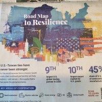Taiwan seeks larger role in global supply chain with Wall Street Journal ad
