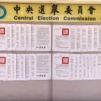 台灣中選會拍板!4項公投延至12月18日投票