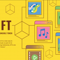 NFTs to the rescue of music