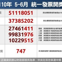 Taiwan's Uniform-Invoice Prize numbers for May and June announced