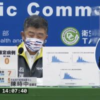 【新冠肺炎】台灣7/25新增本土確診13例、無新增死亡