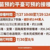 Registration for fourth round of vaccinations in Taiwan to begin Tuesday