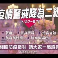 台灣疫情警戒7/27起降為二級 經濟部: 婚宴會館、美容美體及抓娃娃機業有條件開放