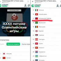 Russia's state-run news agency shows Taiwan flag on medal table