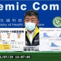 台灣7/29增16例本土、2例境外移入新冠肺炎個案