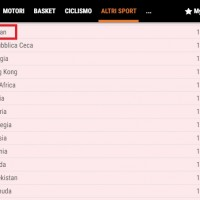 Italy's most popular newspaper shows Taiwan's name, flag on Olympic medal table