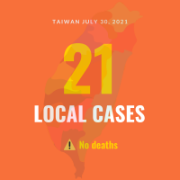 Taiwan reports 21 local COVID cases, no deaths