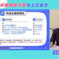 懶人包!台灣第五波藝文紓困8/16起跑 書店、電影、自營者都可申請最高補助250萬
