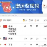 Chinese netizens try to pad their Olympic stats with Taiwan's medals