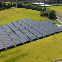 Solar developer Sunseap expands in Taiwan with 5 new projects in 2021