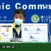 台灣8/22新增10例新冠確診病例•含6例本土4例境外 其中2例為「突破性感染」